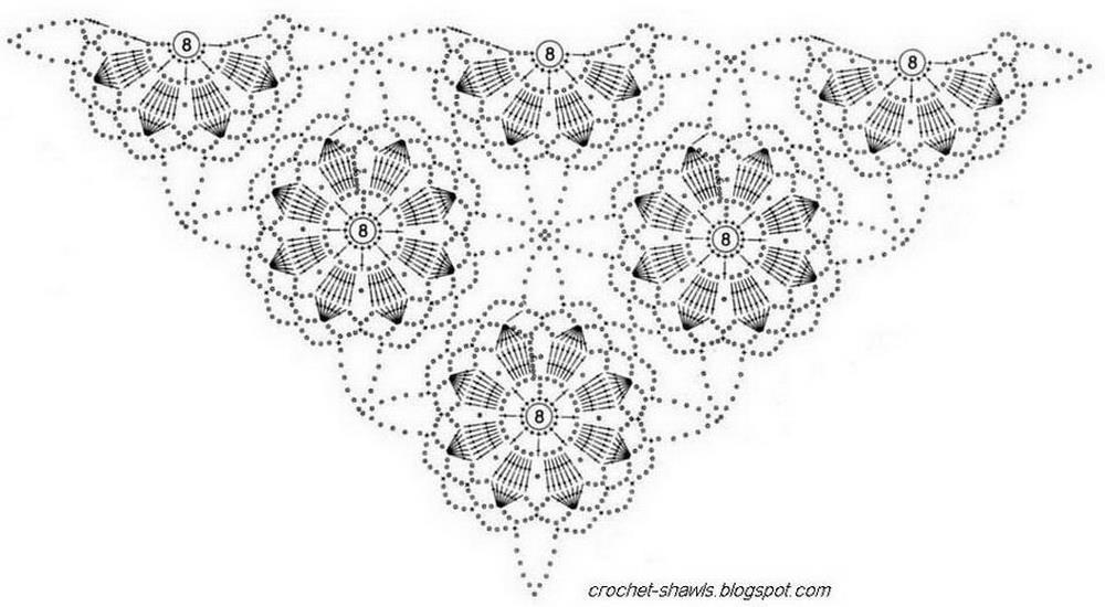 Crochet Shawls: Crochet Shawl Free Pattern - Cochet Flower
