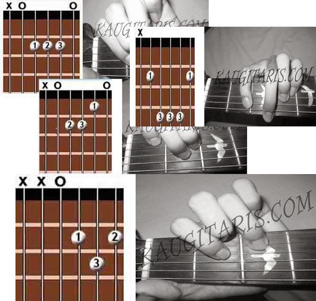 belajar gitar otodidak