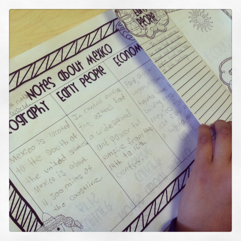 Misskinbk A Fifth Grade Blog April