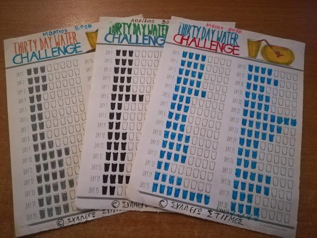 🍶 30 Day Water Challenge #3 (Μάρτιος, Απρίλιος & Μάιος 2018)
