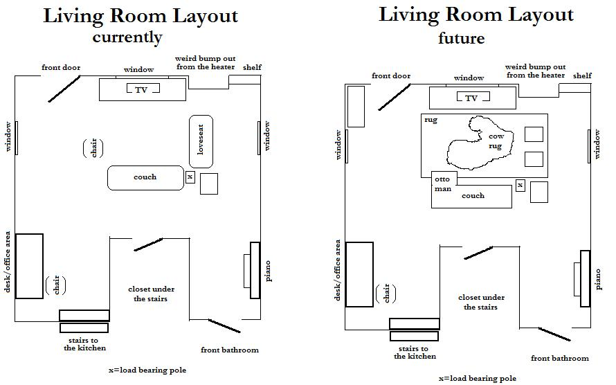 96 living room furniture placement templates for Room layout template