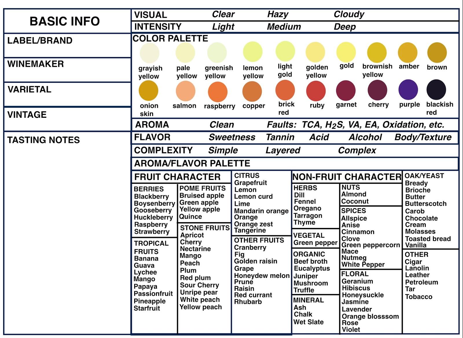Enterprising image pertaining to wine tasting sheets printable
