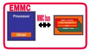 Ciri EMMC Rusak (Lemah) dan Perlu di Ganti