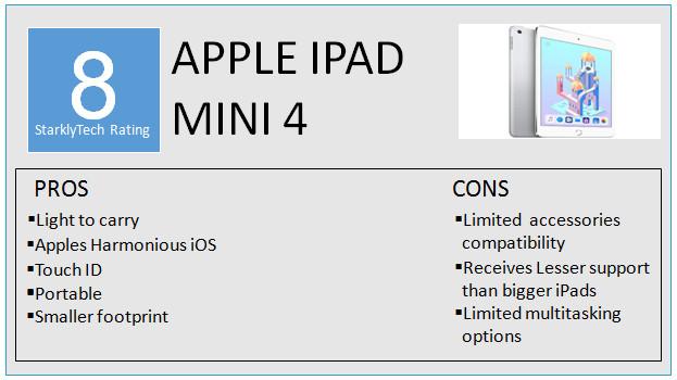 iPad mini 4 Score table