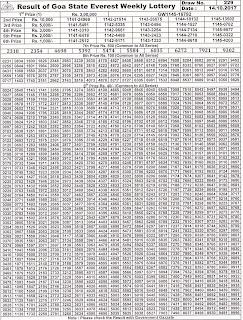 http://www.rojgarcardresult.in/2015/04/goastatelotteries.gov.in-goa-lottery-results.html
