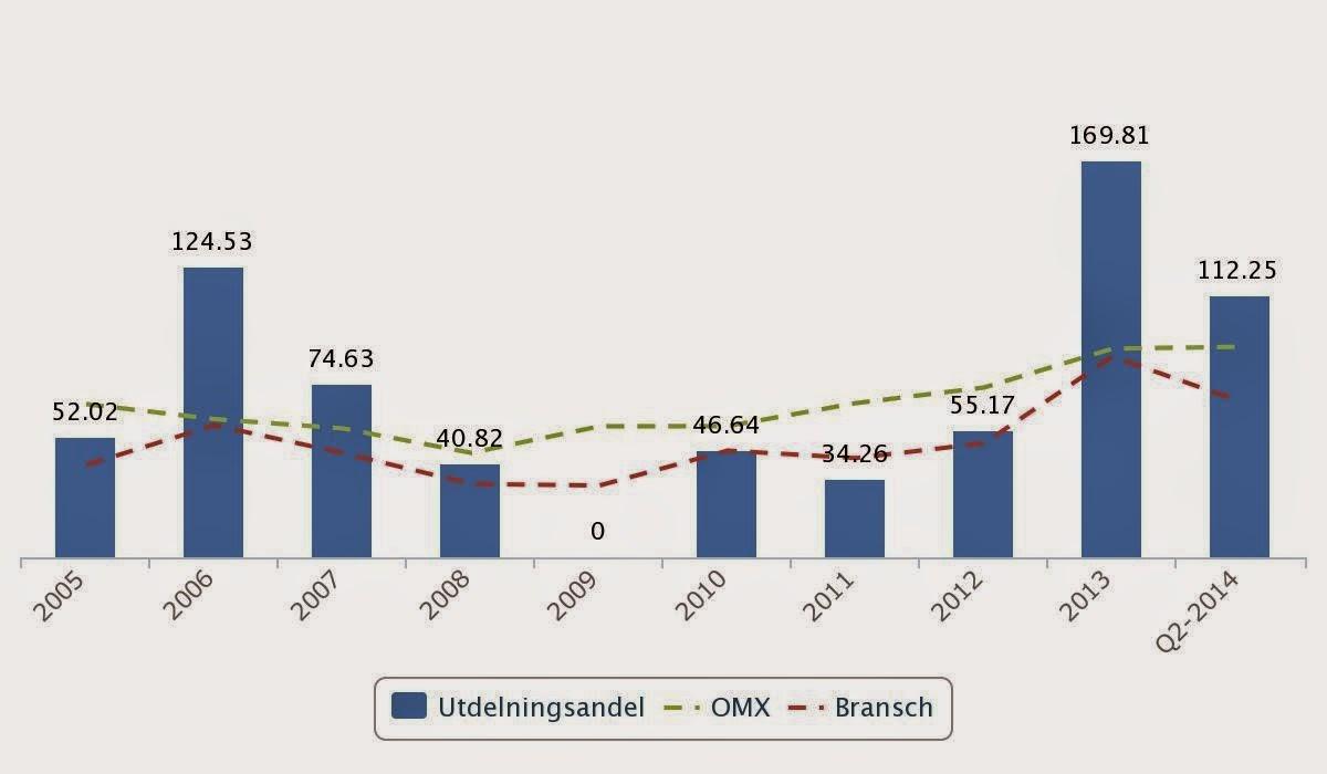 Rekordvinst for deutsche bank