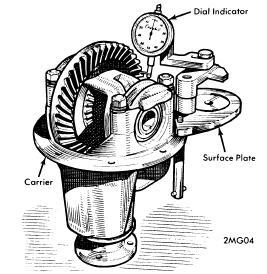repair-manuals: Austin Healey Sprite & MG Midget Drive