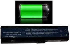 Merawat Batery Laptop agar Tahan Lama & Awet