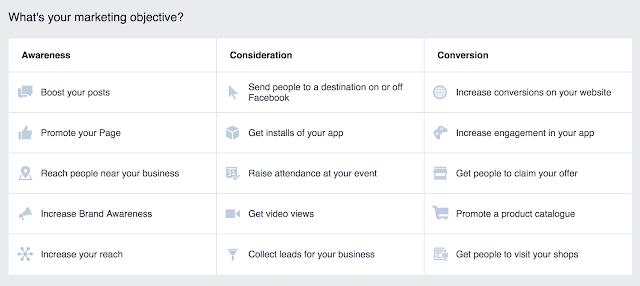 طريقة عمل اعلان ممول على الفيس بوك 2018