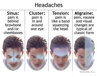 headache contrary