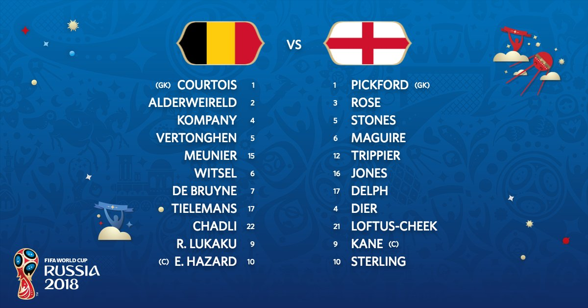 Starting Line-up: Belgium vs England - Semi final Russia 2018 World Cup