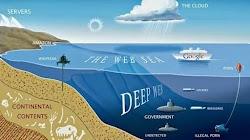 Beberapa Isi Menyeramkan yang hanya dapat kalian temukan di Deep Web