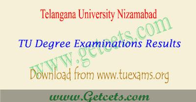 Telangana university degree 3rd sem results 2020 Manabadi