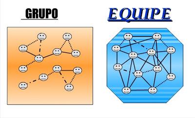 Resultado de imagem para diferença entre grupo e equipe de trabalho