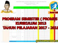 PROGRAM SEMESTER ( PROMES) SD / MI TAHUN PELAJARAN 2017-2018 KURIKULUM 2013