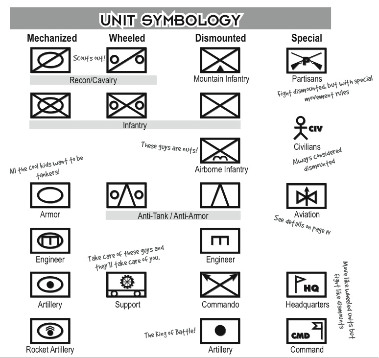 GrogNews: Unit Symbology