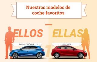 Ibiza y Megane, los coches más populares en España