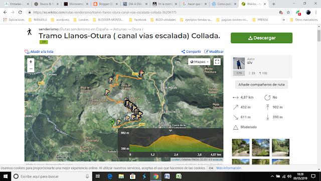 Track Wikiloc