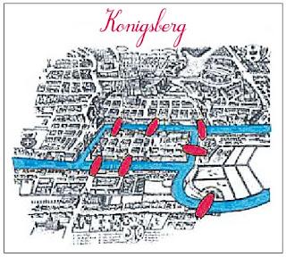 En Konigsberg les encanta dar paseos cruzando todos los puentes, al menos en verano. En invierno hace mucho frío para salir, y se ponen a idear acertijos matemáticos.