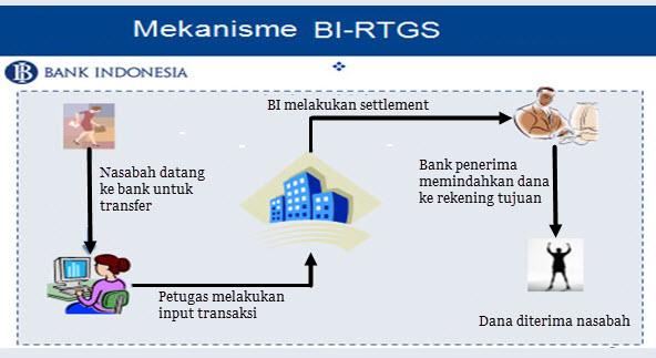 Mekanisme BIRTGS