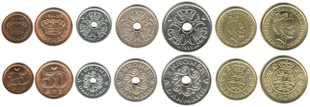 Getting A Grip On The Krone Danish Currency
