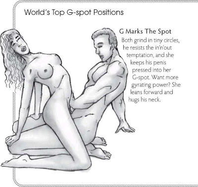 G Spot Fucking Positions Pictures 14