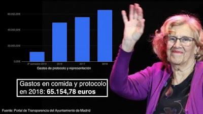 Carmena, Madrid, Ahora Madrid, podemos, comunismo, gasto,comidas, protocolo