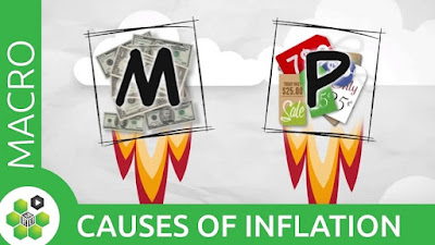 Inflation Types, Causes, Measures and Control