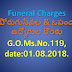 Funeral Charges for Contract Outsourcing Employees in AP | G.O.No.119