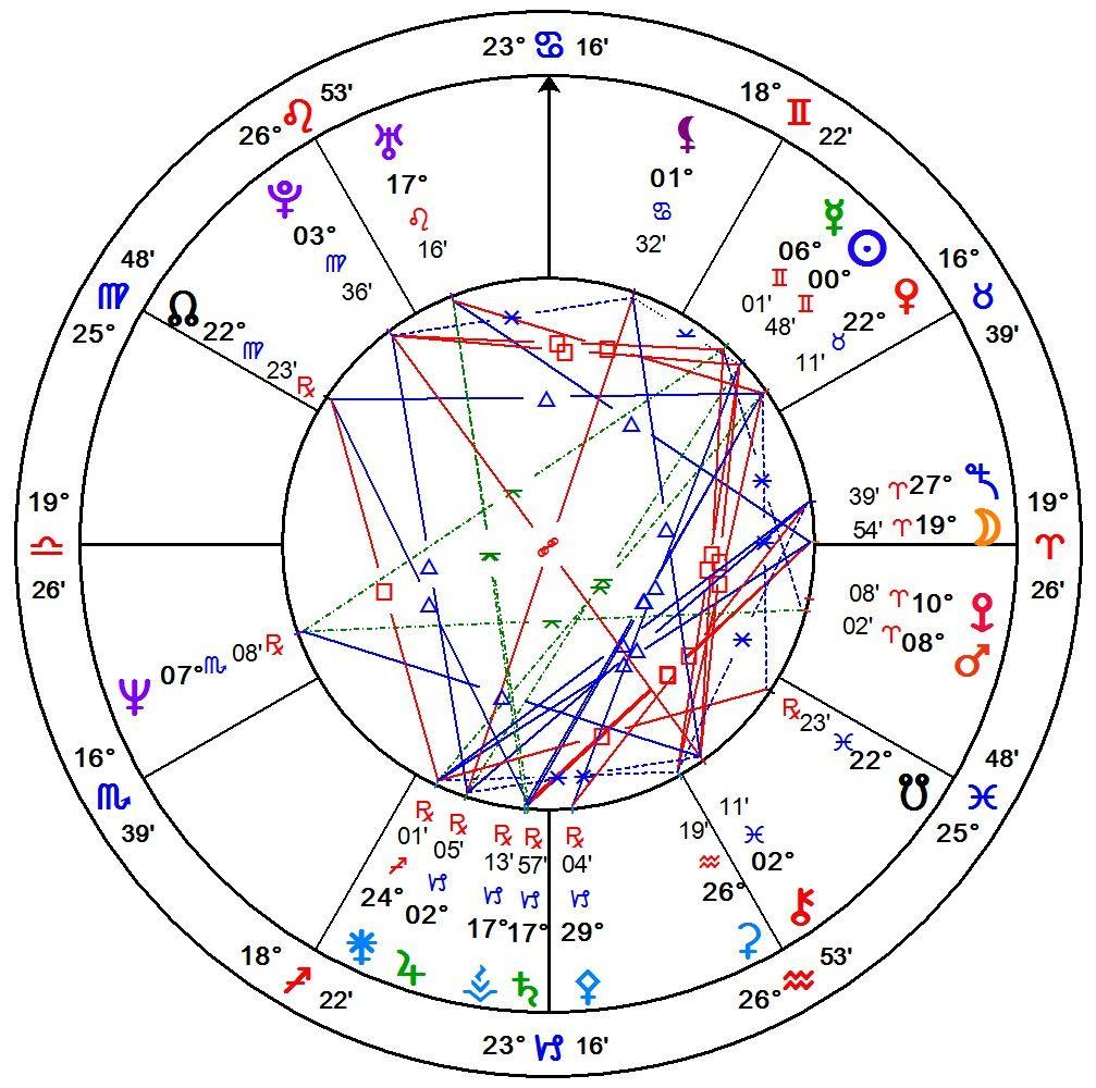 astroPPM: Pholus: A Little Nasty