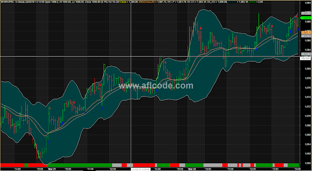 Bollinger Band Small Move Catcher