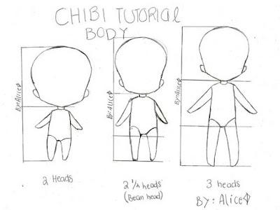 Cara Menggambar Karakter Chibi