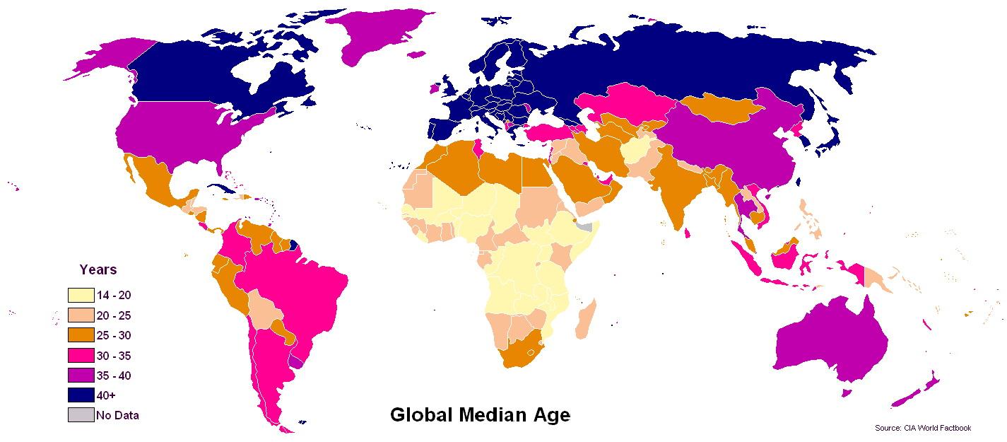 Global median age