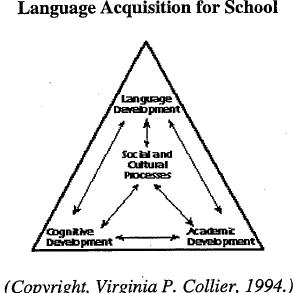 Single Subject Teaching Credential Program: Second