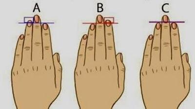 Memahami Sifat atau Karakter Calon Suami Lewat JARI tangan, Fakta Atau Mitos..?