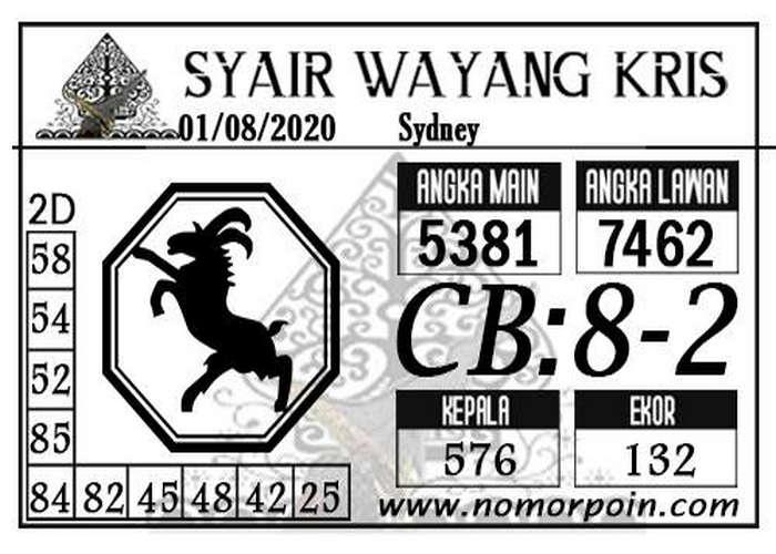 Kode syair Sydney Sabtu 1 Agustus 2020 180