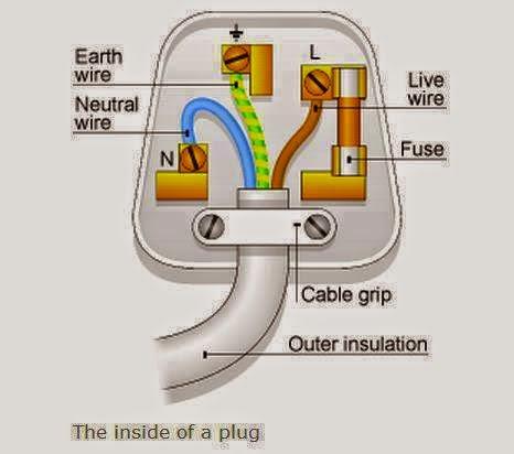Inside Plug