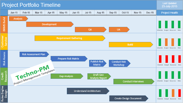 multiple project timeline powerpoint