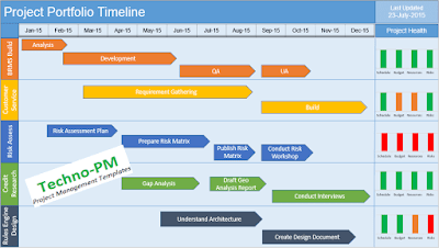 multiple project timeline, multiple project timeline template