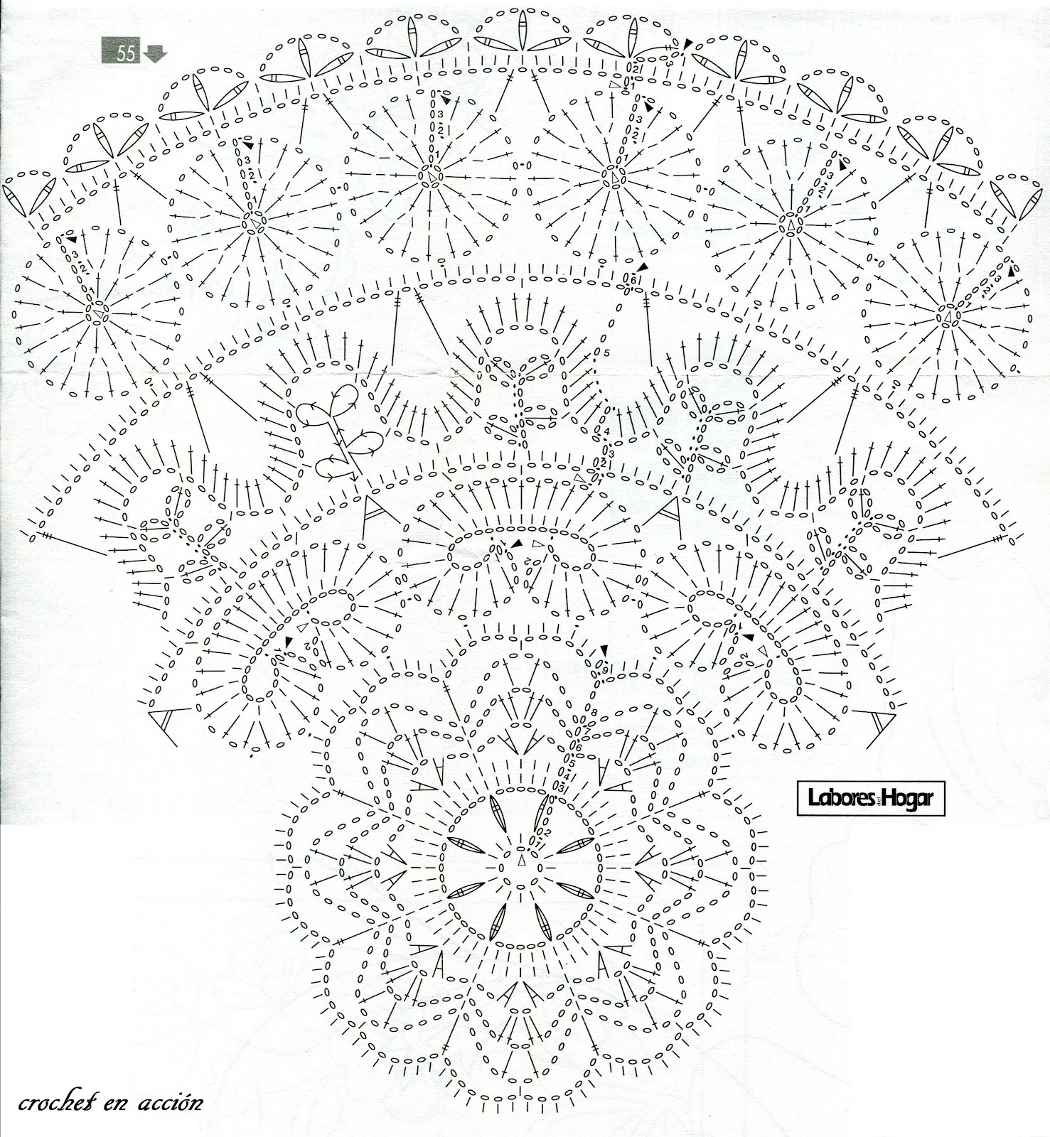 crochet doily patterns with diagram confusing process flow towels and doilies on pinterest