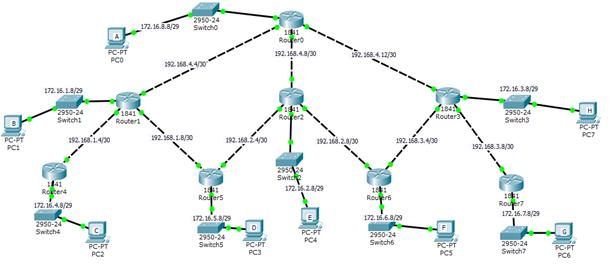 Yunita Rahayu: Konfigurasi statis routing di Mikrotik