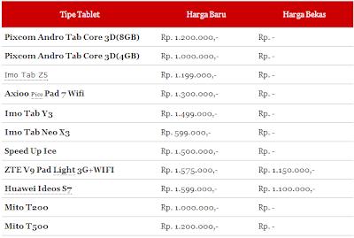 Harga Samsung Quad Core Murah - Harga 11