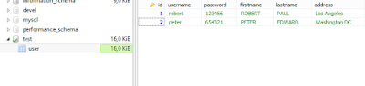 table user login