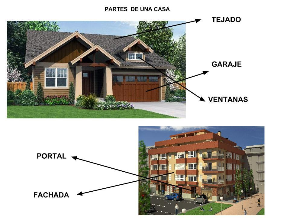 Maestra de primaria la vivienda tipos de viviendas - Paginas de viviendas ...