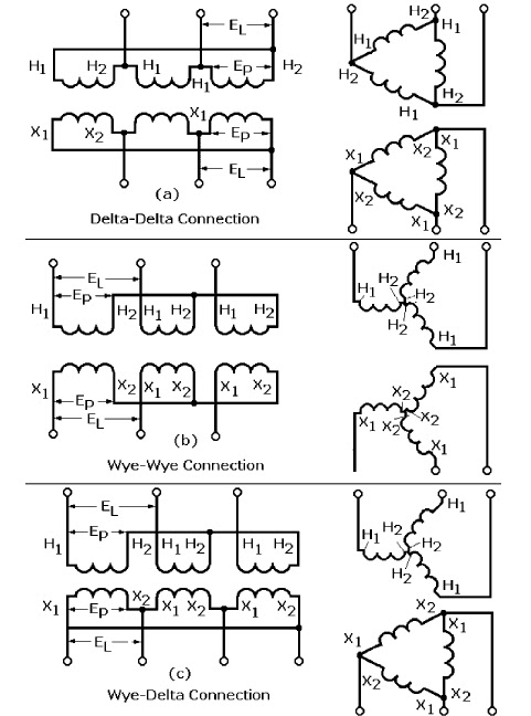 208 Single Phase Wye Wiring Diagram  Diagrams Catalogue
