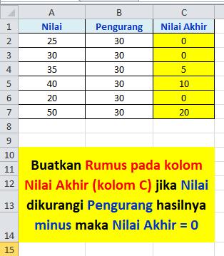 Contoh Soal Excel Jika Minus Maka Nol