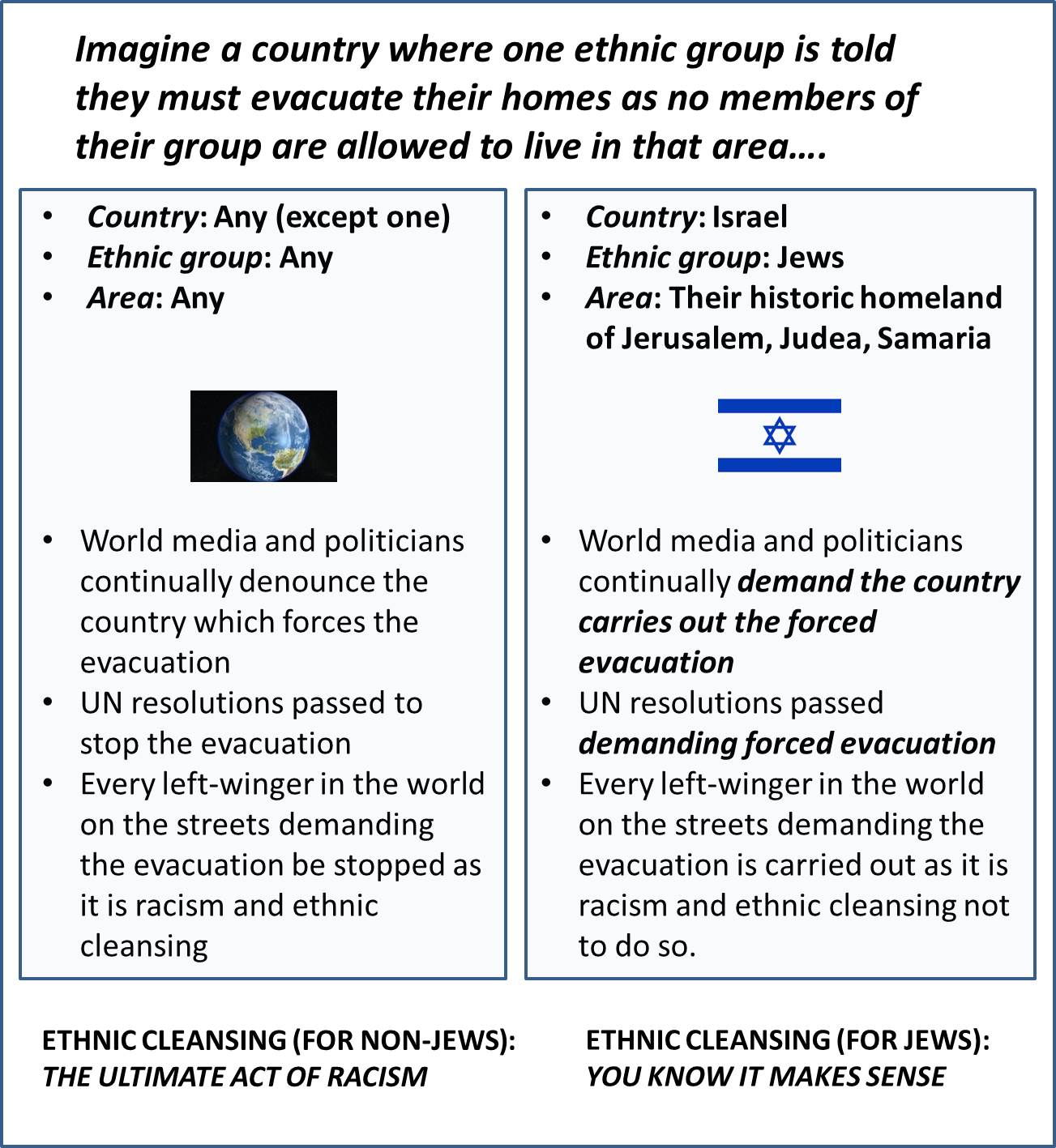 Confronting antisemitism and Israel hatred