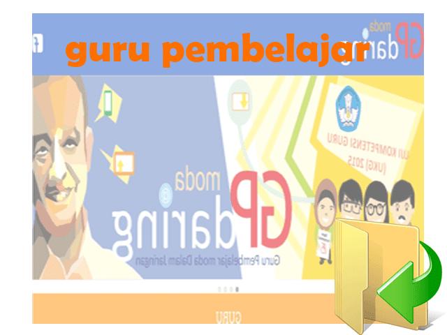 Kumpulan Dokumen File Guru Modul Guru Pembelajar SLB,TK,SD,SMP,SMA,SMK Lengkap 2016