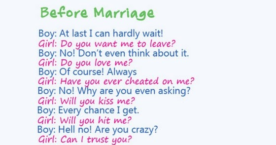 Before Marriage After Marriage Saying Pictures