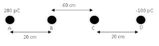Contoh soal potensial listrik sistem muatan